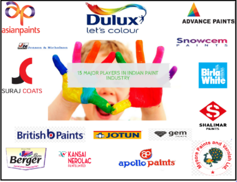major-players-in-indian-paint-industry